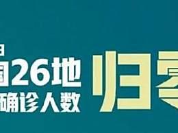 26省区市新增病例为0 钟南山公布好消息