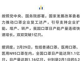 中国口罩日产能产量双双突破1亿只 有效解决一线医护人员的防护需