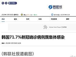 韩国71.7%确诊病例属集体感染 较前一天增加2.3个百分点