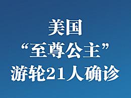 至尊公主号21人确诊新冠肺炎感染 包括19名船员和两名乘客