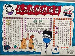 新型冠状病毒疫情主题手抄报 为疫情加油中国加油武汉加油祝福语句子