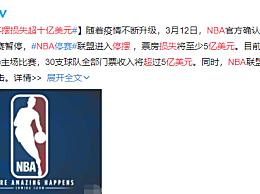 NBA停摆损失超十亿美元 确诊的球员是爵士队中锋戈贝尔
