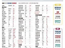 中国境外确诊超7万 很快将超过中国国内