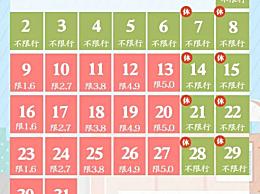 2020郑州限号规定怎么规定的?郑州(限行时间+限行区域)一览