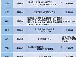 全国16省市地区明确开学时间 2020全国最新开学时间表一览