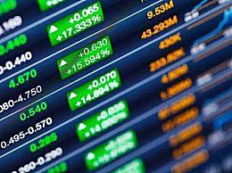 欧美股市报复性反弹涨幅超8% 美股这波反弹背后推手是谁?