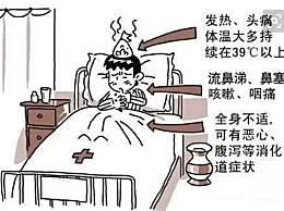 出血热是什么病怎么引起的?出血热早期症状有哪些