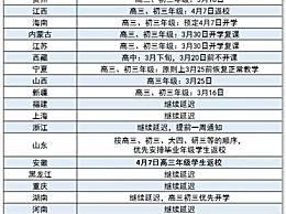 开学时间已明确省份有哪些 广西四川安徽公布开学时间
