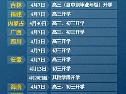 """多地明确开学时间确定了:4月7日开学或将迎来""""小高峰"""""""