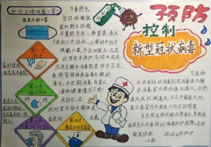防控新型冠状病毒疫情手抄报 预防新型冠状病毒疫情知识措施