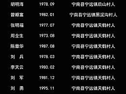 痛悼!四川西昌森林火灾19名牺牲英雄名单公布