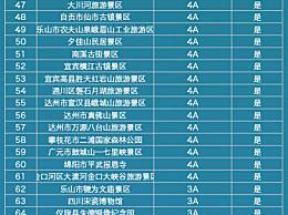 四川4月免门票景区名单