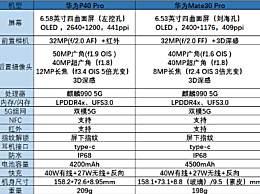 华为p40pro和mate30pro区别对比
