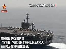美军罗斯福号航母155人确诊 还有多半士兵未检查