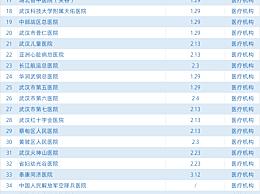 武汉确定53家核酸检测机构