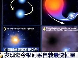 中国发现目前银河系自转最快恒星