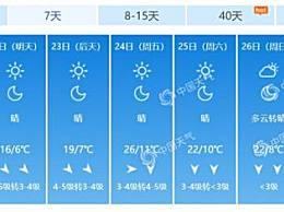 北京大风连刮三天 阵风甚至可达9级要被刮飞了