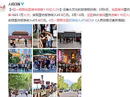五一假期全国接待游客1.15亿人次