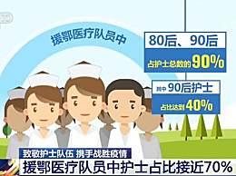 援鄂医疗队员中护士占比近70% 致敬这些美丽的白衣天使