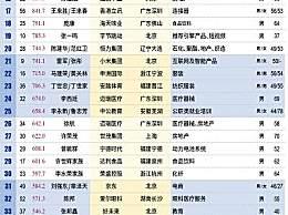 中国百亿富人达315位