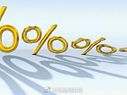 广州首套房贷最低降至4.65%