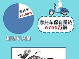 骑车带头盔6月1日实施是真的吗