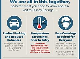 美国迪士尼5月27日部分营业 奥兰多迪士尼乐园或于7月22日重新开放