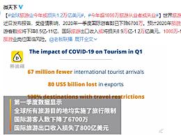 今年超1000万旅游从业者或失业