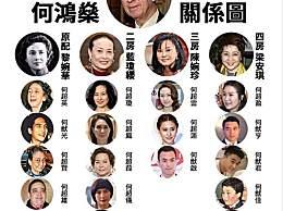 赌王家族关系表及17个子女介绍