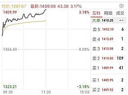 贵州茅台股价站上1400元
