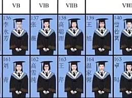 化工专业用元素周期表制作毕业照
