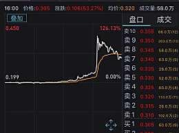 五菱汽车股价暴涨53.27%