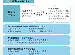 北京将发122亿元消费券