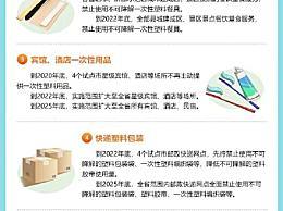 河南禁用一次性塑料制品