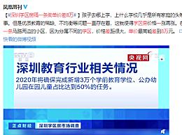 深圳学区房隔一条街单价差8万 深圳小一学位缺口近5万