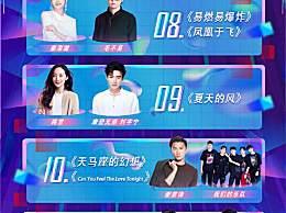 2020年江苏卫视618晚会节目单 江苏卫视618晚会嘉宾名单