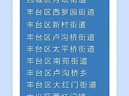 北京严控高风险人员离京