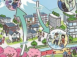 日本预测2040年人类可和猫狗对话