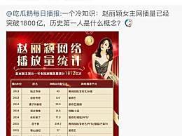 赵丽颖网播量破1800亿遭质疑