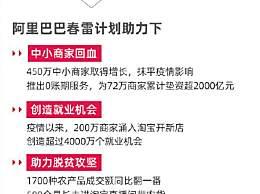 天猫618累计下单金额6982亿
