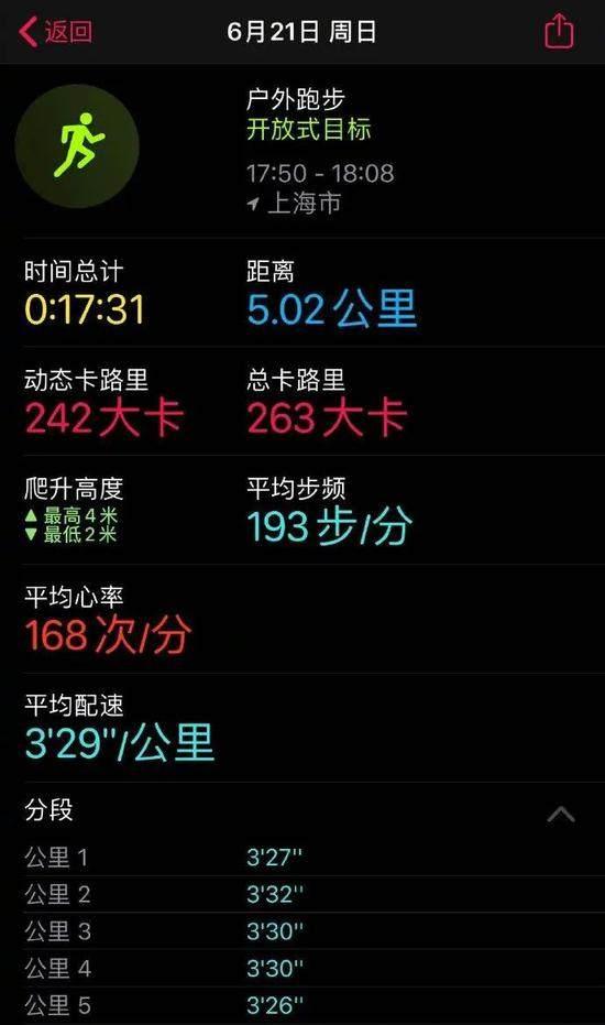 《【星图娱乐总代理】韩寒雨中5公里17分钟水平算好吗?韩寒晒跑步动态变化令人惊叹》