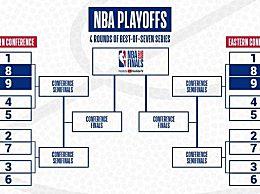NBA官方确定复赛赛制