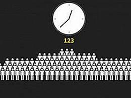 每18秒就有1人因新冠死亡
