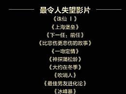 第11届金扫帚奖提名名单