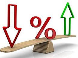lpr利率下调对房价有影响吗