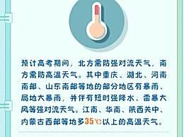 2020高考期间天气怎么样?高考期间温度高吗会下雨吗