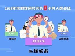 中国十大忙碌城市