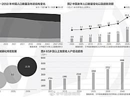 京最低工资暂缓调整
