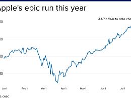 巴菲特4个月从苹果赚400亿美元