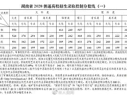 2020湖南高考分数线
